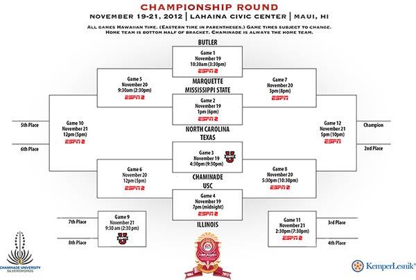 The tournament bracket for the EA Sports 2012 Maui Invitational Basketball Tournament.