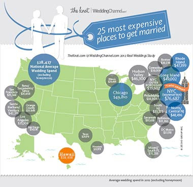 The 25 most expensive wedding locations in the US.